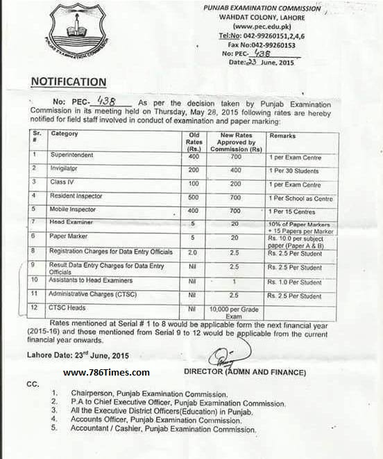 Revised Rates for Paper Marking Grade 5 and Grade 8 under PEC
