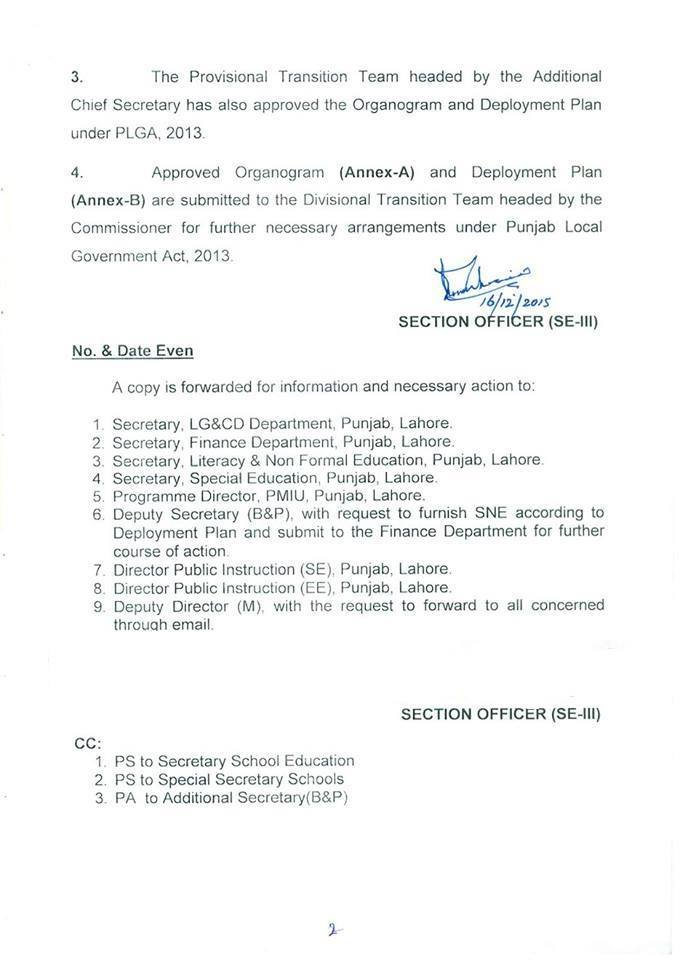 Transitional Arrangements under Punjab Local Government ACT 2013