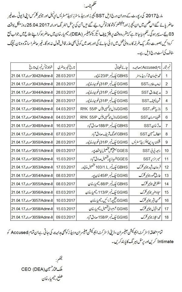 ABSENT REPORT OF JUNIOR CLERKS TEACHERS & HEAD TEACHERS IN DISTRICT RAHIM YAR KHAN