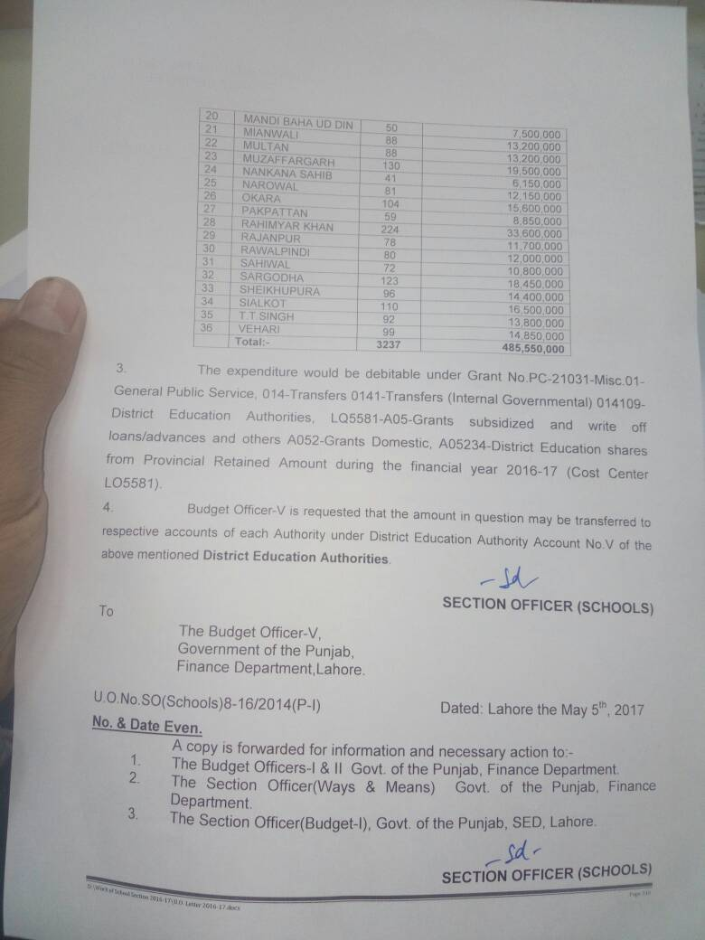 RELEASE OF FUNDS IN ACCOUNT V OF DISTRICT EDUCATION AUTHORITIES PUNJAB