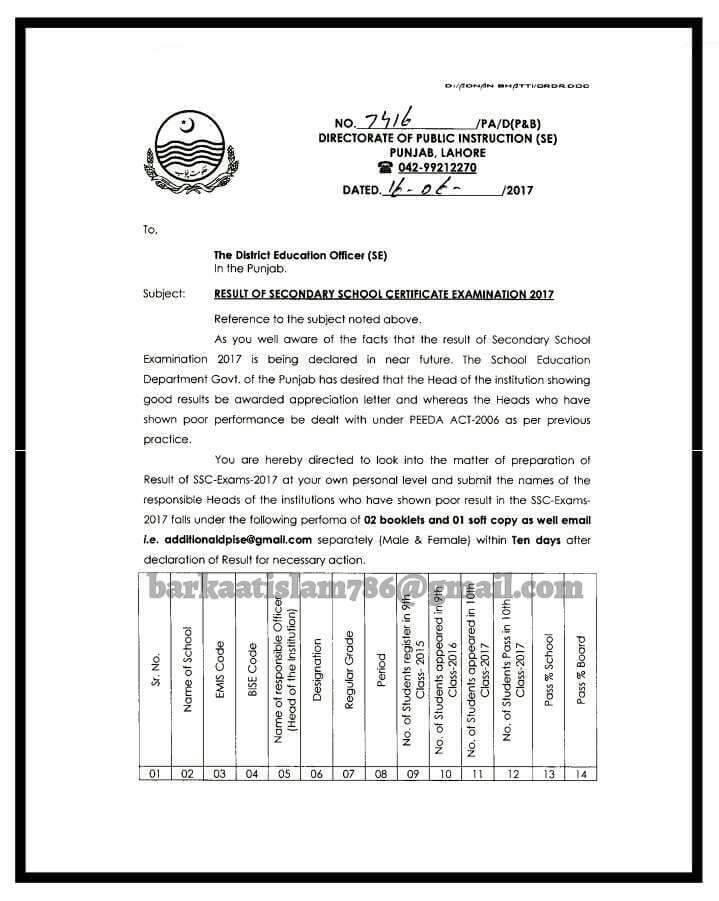 RESULT PROFORMA SECONDARY SCHOOL CERTIFICATE 2017