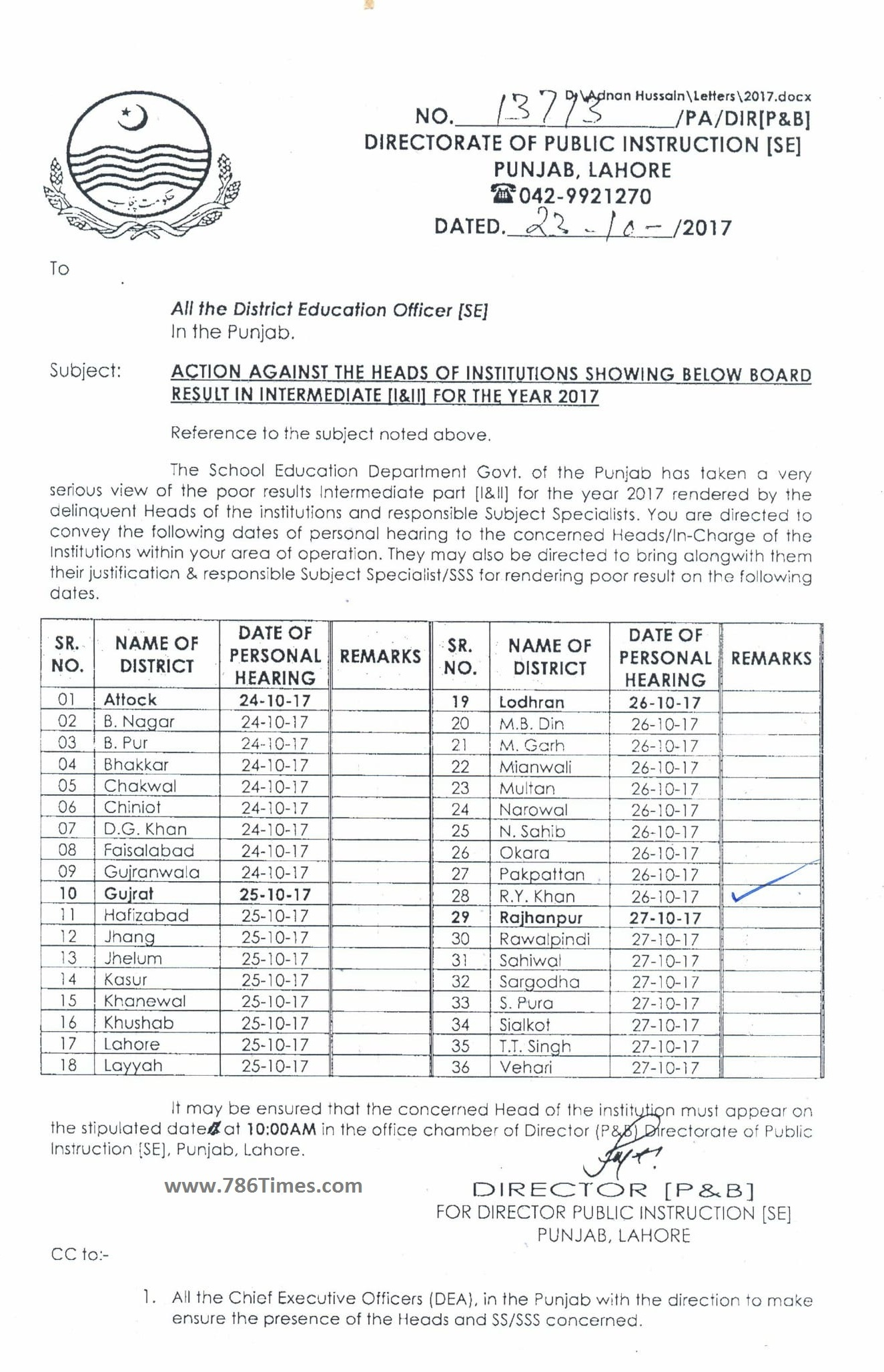 ACTION AGAINST THE HEADS OF INSTITUTIONS SHOWING BELOW BOARD RESULTS IN INTERMEDIATE PART 1 & 2 FOR THE YEAR 2017
