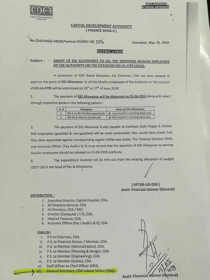 Grant of Eid Allowance to serviceing Muslim Employees