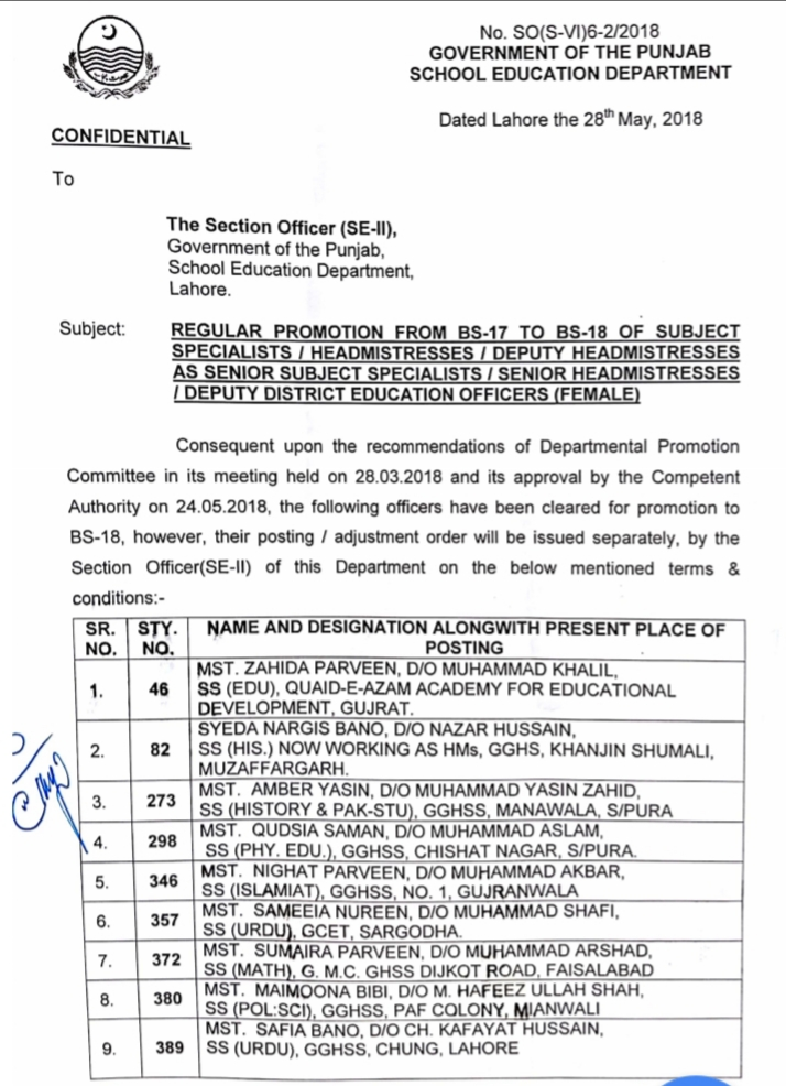 REGULAR PROMOTION of WOMEN FROM BPS-17 TO BPS-18 IN Punjab School Education Department