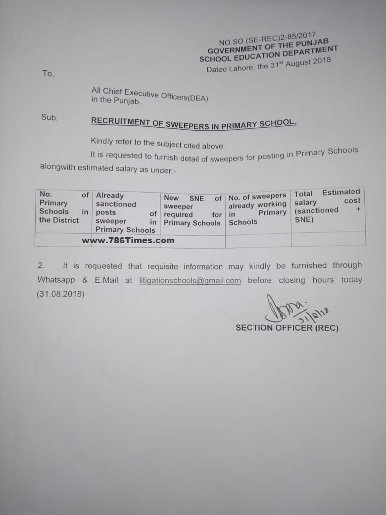 Recruitment of Sweepers in Primary schools of Punjab