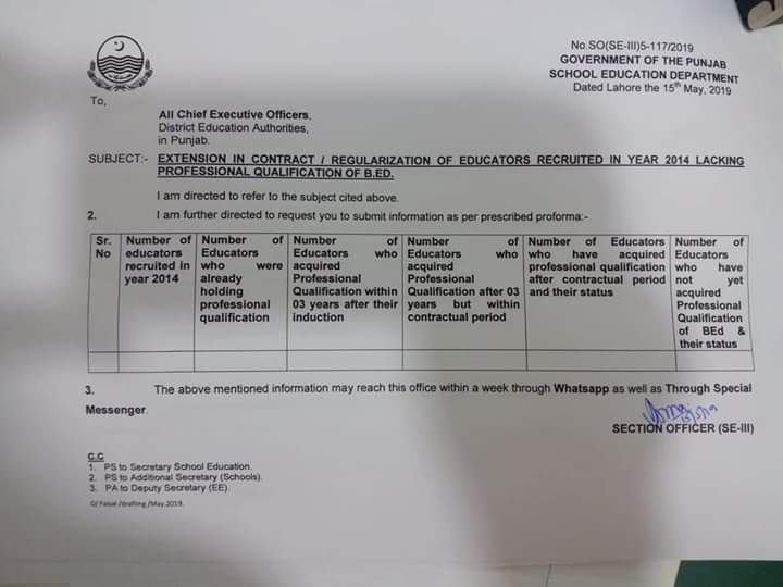 Extension in Contract Regularization of Educators Recruited in Year 2014 Lacking Professional Degree