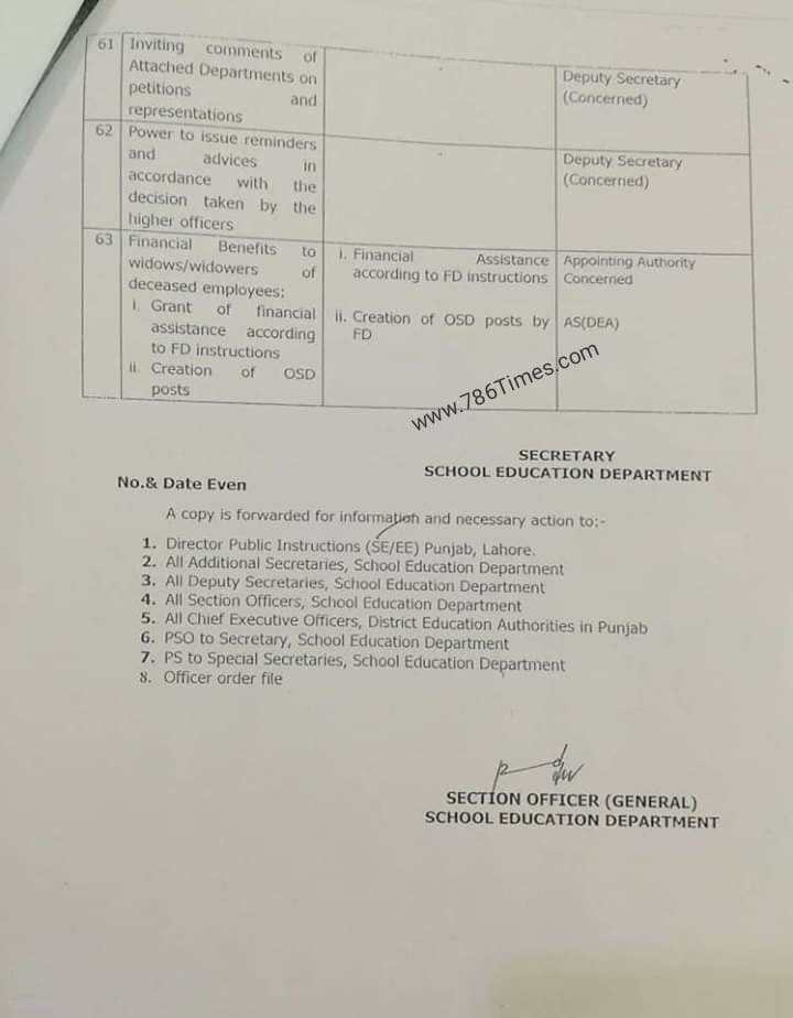 Notification for Delegation of Powers by Secretary School EDUCATION