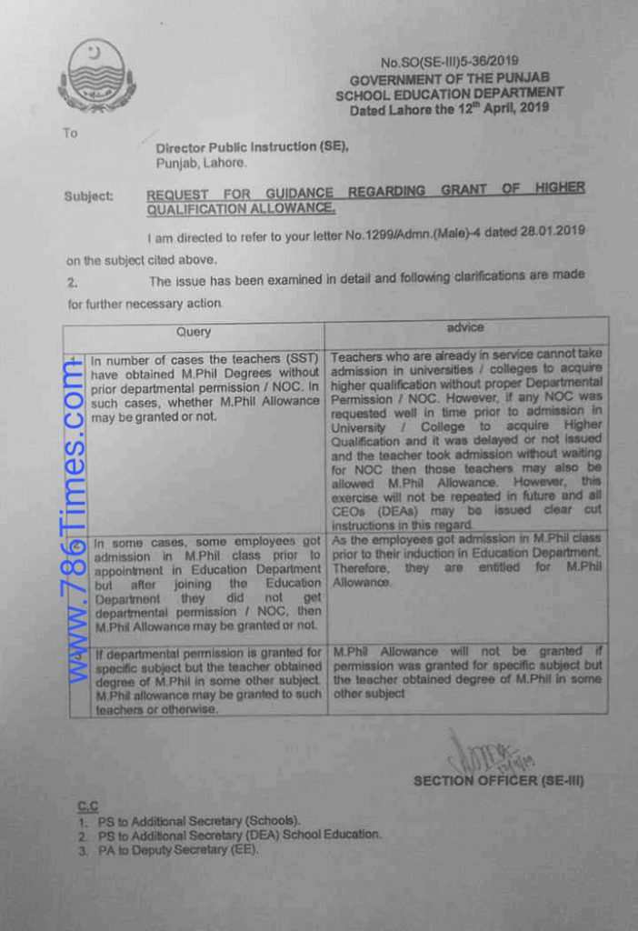 Request for Guidance Regarding Grant of Higher Qualification Allowance in Punjab